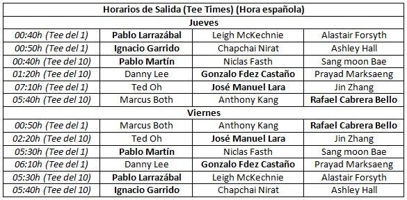 Horario de salida de los españoles en el Volvo China Open