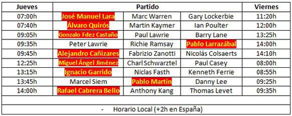 Tee times de los españoles en el BMW PGA Championship