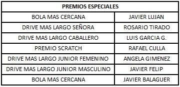 Premios especiales del XXIV Trofeo Ping Memorial Eduardo Borras
