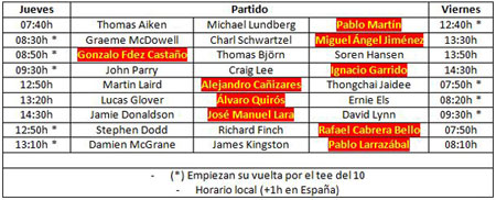 Tee times de los españoles en el Barclays Scottish Open