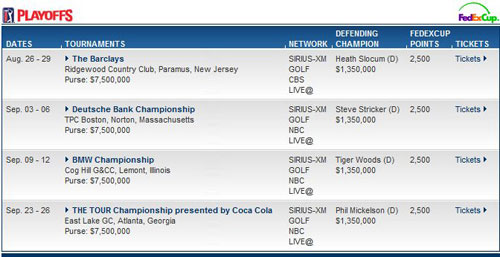 Torneos de los playoffs de la FedEx Cup