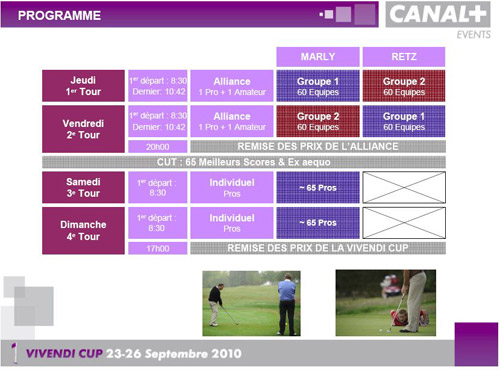 Programa de la Vivendi Cup