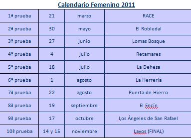Calendario Circuito femenino Madrid