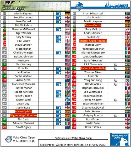 Clasificaciones mundiales tras el Maybank Malaysian Open 2011