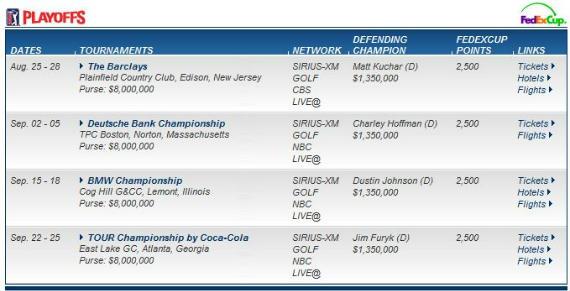 El calendario de los playoffs de la FedEx Cup