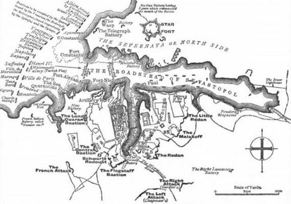 Esquema de la época del sistema defensivo de Sebastopol