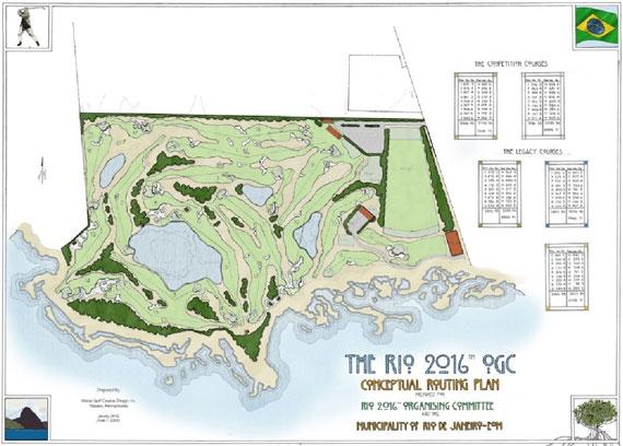 Plano conceptual del campo de Río