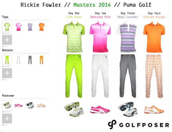 Vestimenta de Rickie Fowler para el Masters 2014
